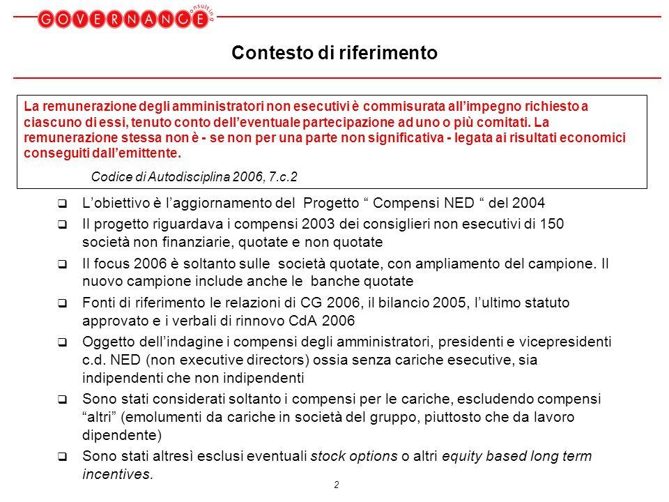 2 Contesto di riferimento Lobiettivo è laggiornamento del Progetto Compensi NED del 2004 Il progetto riguardava i compensi 2003 dei consiglieri non esecutivi di 150 società non finanziarie, quotate e non quotate Il focus 2006 è soltanto sulle società quotate, con ampliamento del campione.