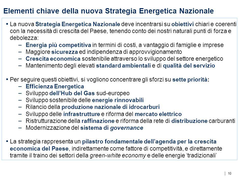 | 9 Bando 2012: qualità partecipazione italiana Coordinatori dei progetti ammessi al negoziato: 2 Comuni 1 Ente Locale 1 Società pubblica locale 1 Par
