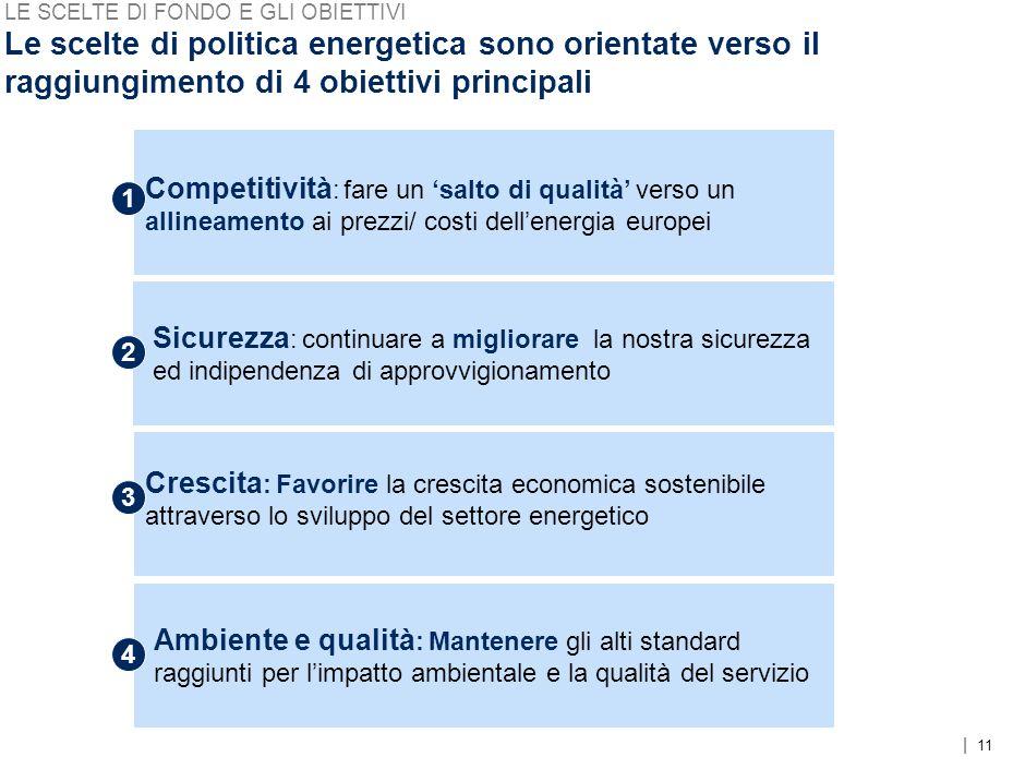 | Elementi chiave della nuova Strategia Energetica Nazionale La nuova Strategia Energetica Nazionale deve incentrarsi su obiettivi chiari e coerenti c