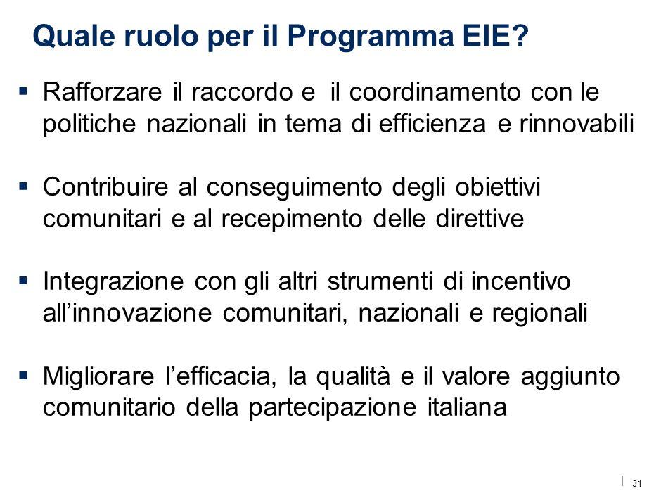 | 30 Sinergie con il Bando EIE 2013 Efficienza energetica nelle PMI Sviluppo del mercato dei servizi energetici e degli schemi dobbligo Integrazione R