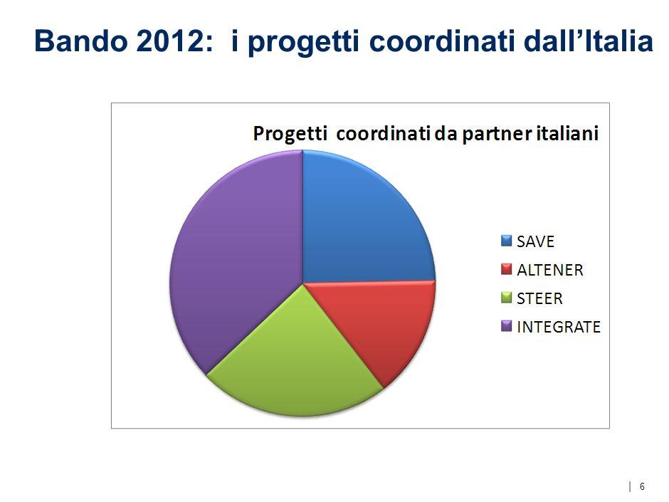   Bando 2012: i progetti coordinati dallItalia 6