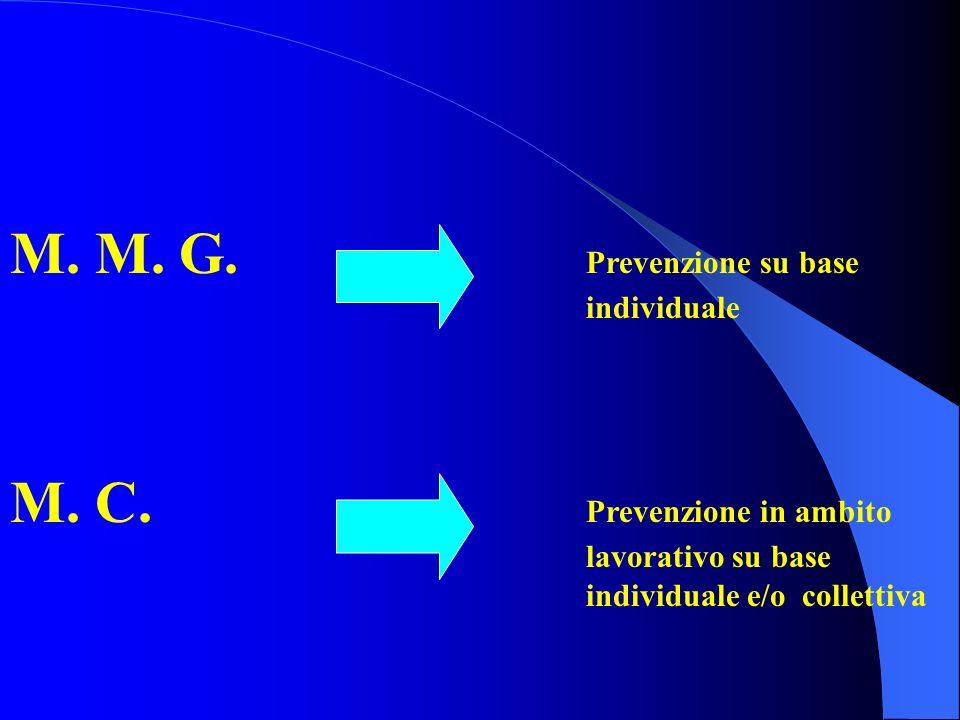 M. M. G. Prevenzione su base individuale M. C. Prevenzione in ambito lavorativo su base individuale e/o collettiva