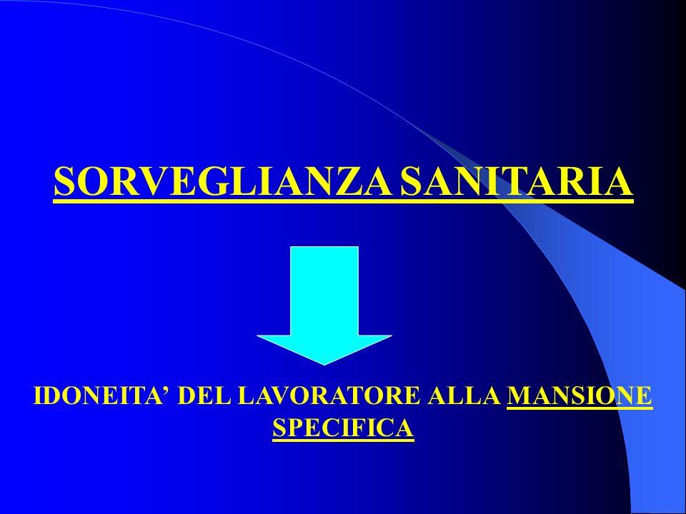 SORVEGLIANZA SANITARIA IDONEITA DEL LAVORATORE ALLA MANSIONE SPECIFICA