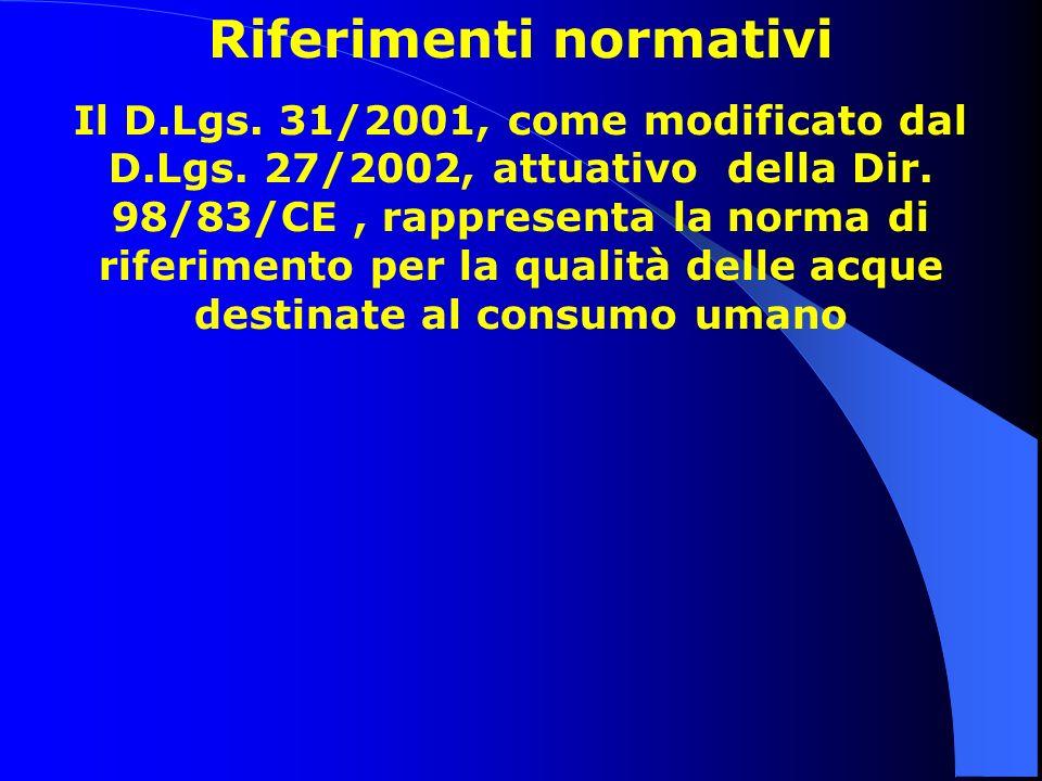 Riferimenti normativi Il D.Lgs. 31/2001, come modificato dal D.Lgs. 27/2002, attuativo della Dir. 98/83/CE, rappresenta la norma di riferimento per la