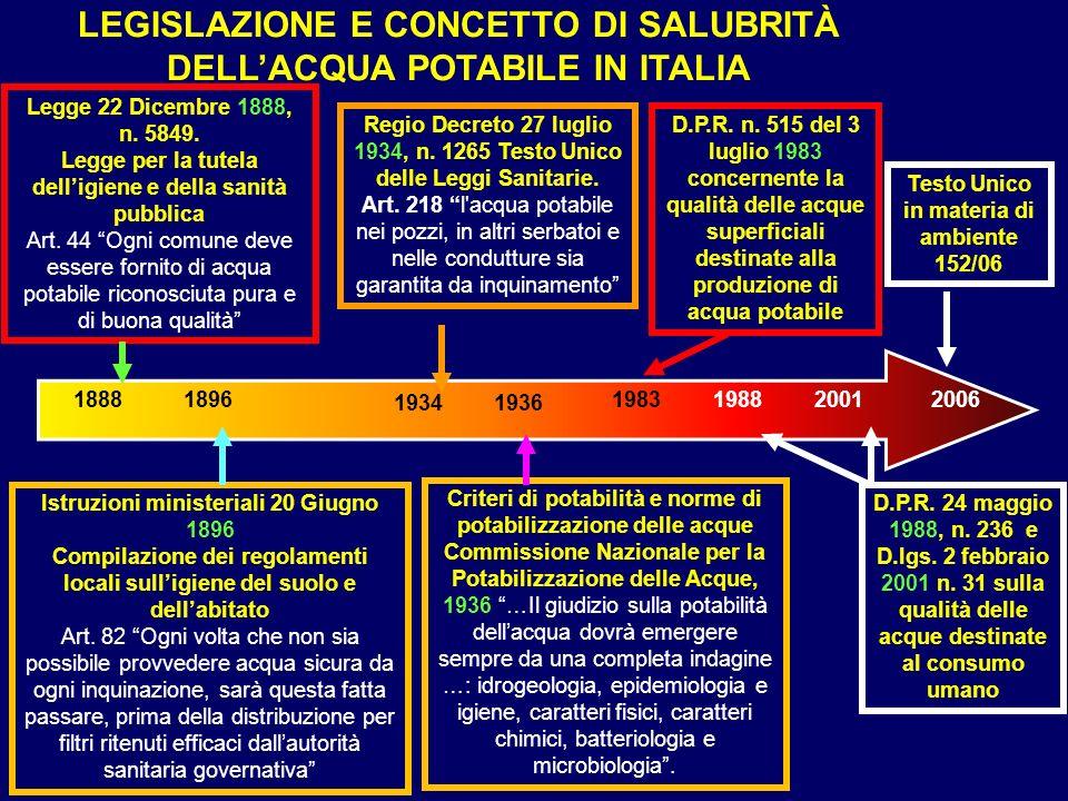 LEGISLAZIONE E CONCETTO DI SALUBRITÀ DELLACQUA POTABILE IN ITALIA Legge 22 Dicembre 1888, n. 5849. Legge per la tutela delligiene e della sanità pubbl