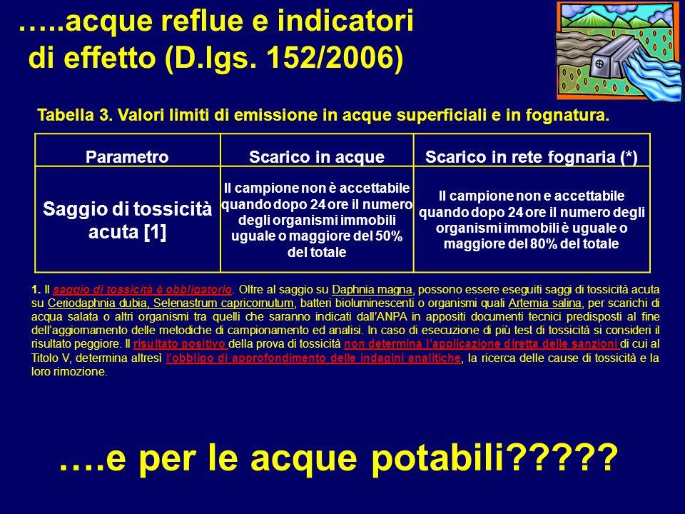 saggio di tossicità è obbligatorio risultato positivo non determina lapplicazione diretta delle sanzioni 1. Il saggio di tossicità è obbligatorio. Olt