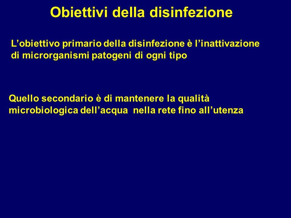 Obiettivi della disinfezione Lobiettivo primario della disinfezione è linattivazione di microrganismi patogeni di ogni tipo Quello secondario è di man