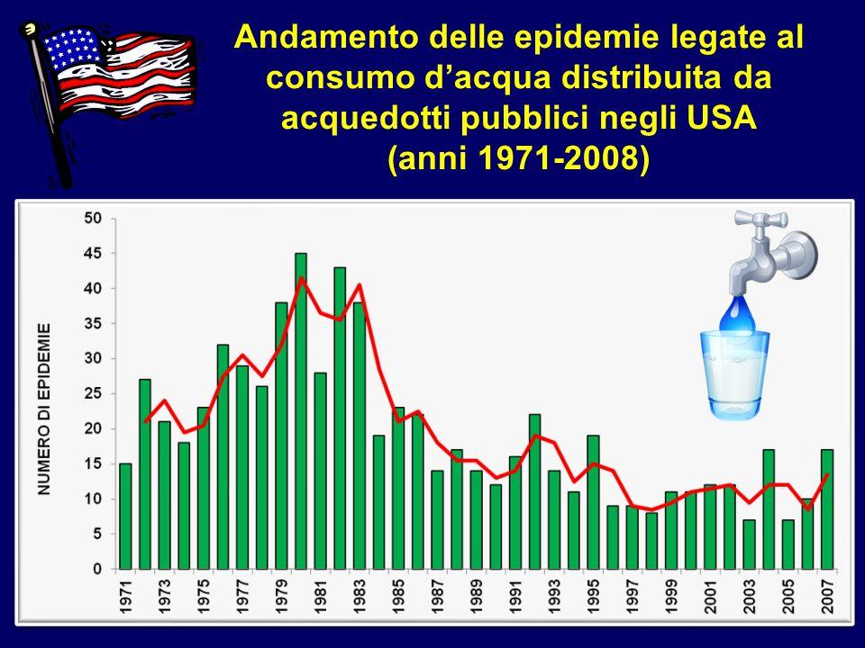 Andamento delle epidemie legate al consumo dacqua distribuita da acquedotti pubblici negli USA (anni 1971-2008)