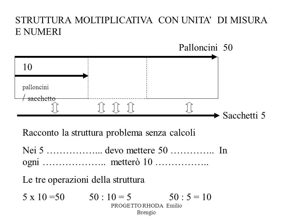 PROGETTO RHODA Emilio Brengio palloncini / sacchetto Racconto la struttura problema senza calcoli Nei 5 ……………... devo mettere 50 ………….. In ogni ………………