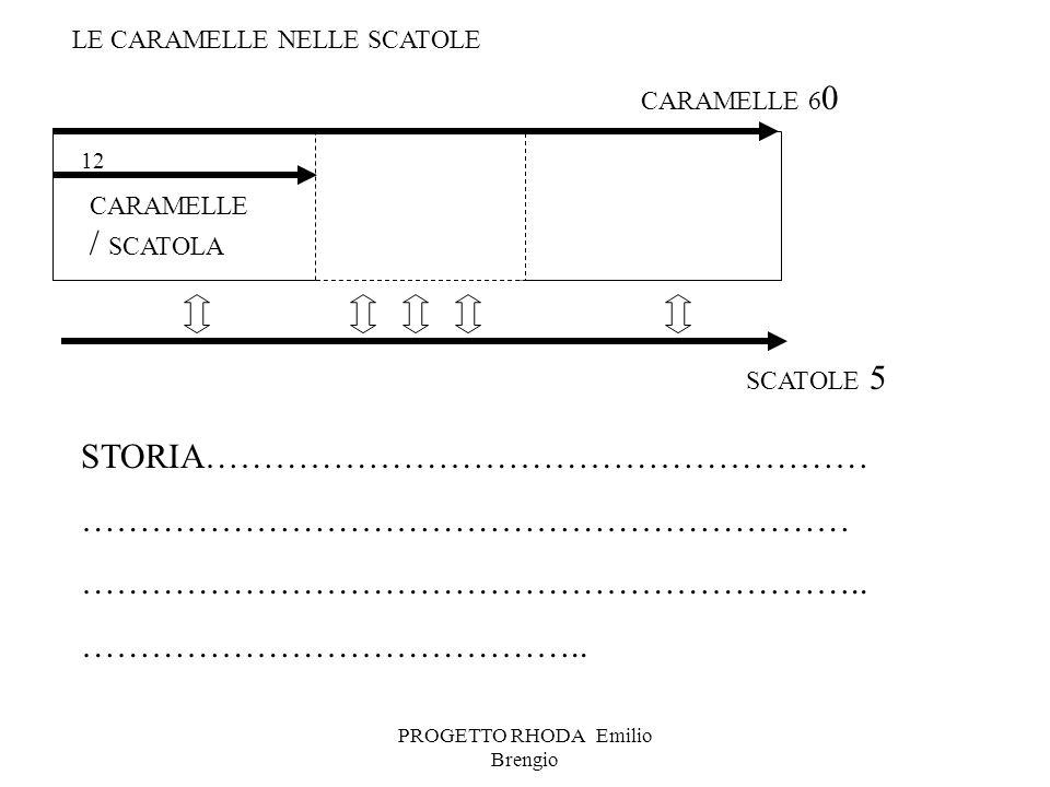 PROGETTO RHODA Emilio Brengio CARAMELLE / SCATOLA STORIA………………………………………………… ………………………………………………………… ………………………………………………………….. …………………………………….. SCATOLE 5