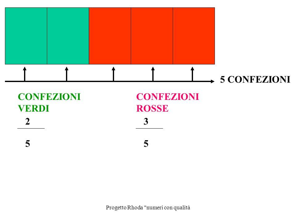 Progetto Rhoda numeri con qualità 5 CONFEZIONI 2 5 CONFEZIONI VERDI 3 5 CONFEZIONI ROSSE