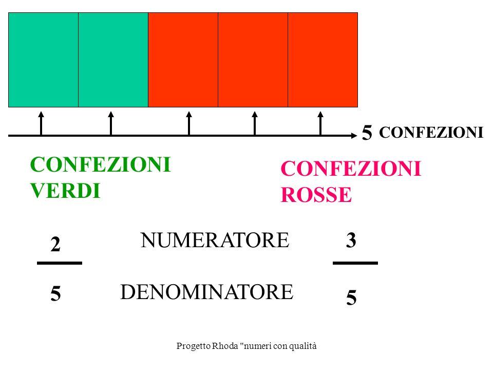 Progetto Rhoda numeri con qualità CONFEZIONI 2 5 CONFEZIONI VERDI 3 5 CONFEZIONI ROSSE NUMERATORE DENOMINATORE 5