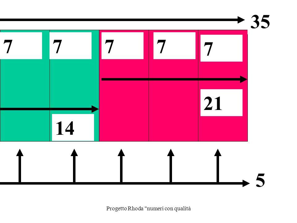Progetto Rhoda numeri con qualità 7777 7 14 21 35 5
