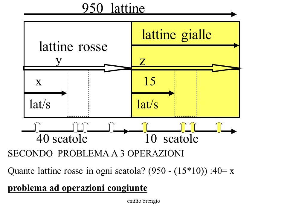 emilio brengio x lat/s lattine gialle z 40 scatole y lattine rosse SECONDO PROBLEMA A 3 OPERAZIONI Quante lattine rosse in ogni scatola.