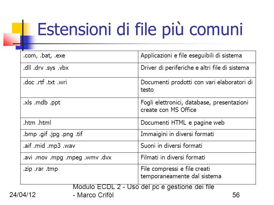 24/04/12 Modulo ECDL 2 - Uso del pc e gestione dei file - Marco Crifòl56 Estensioni di file più comuni.com,.bat,.exeApplicazioni e file eseguibili di
