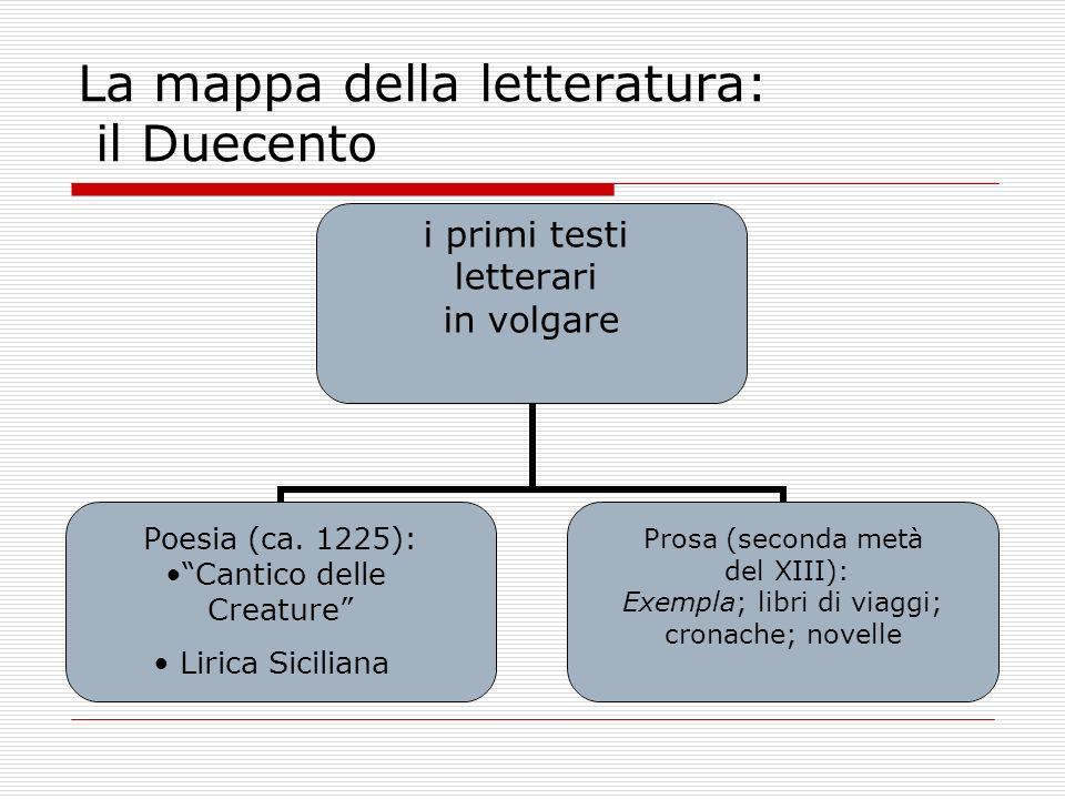 La mappa della letteratura: il Duecento i primi testi letterari in volgare Poesia (ca. 1225): Cantico delle Creature Lirica Siciliana Prosa (seconda m