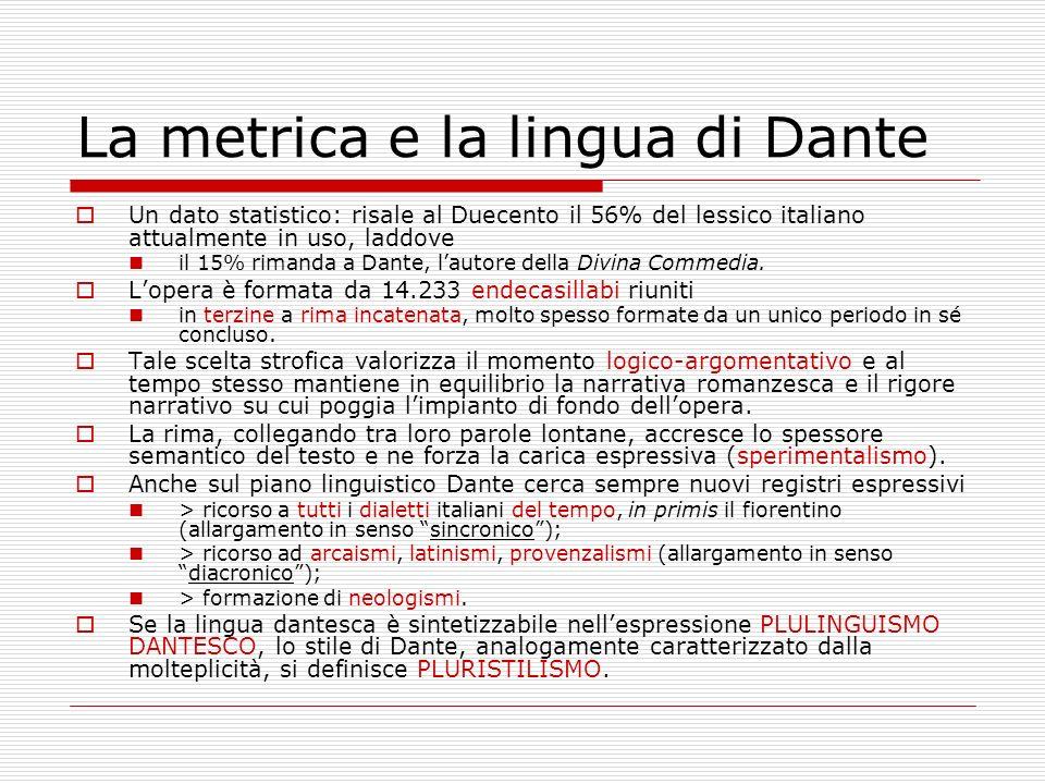 La metrica e la lingua di Dante Un dato statistico: risale al Duecento il 56% del lessico italiano attualmente in uso, laddove il 15% rimanda a Dante,