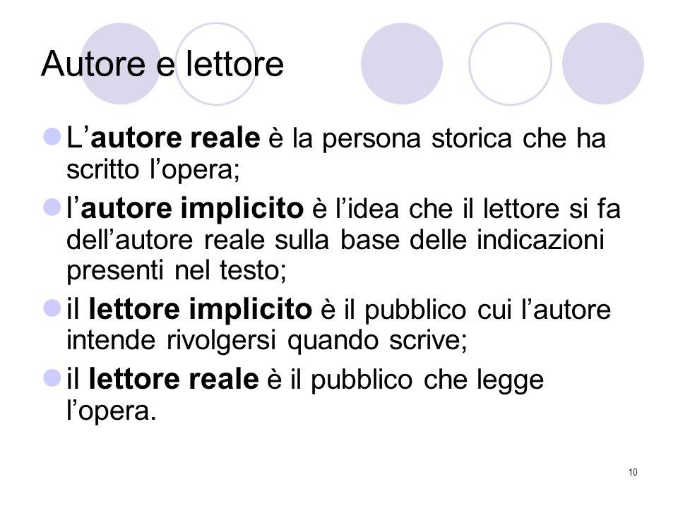 10 Autore e lettore Lautore reale è la persona storica che ha scritto lopera; lautore implicito è lidea che il lettore si fa dellautore reale sulla ba
