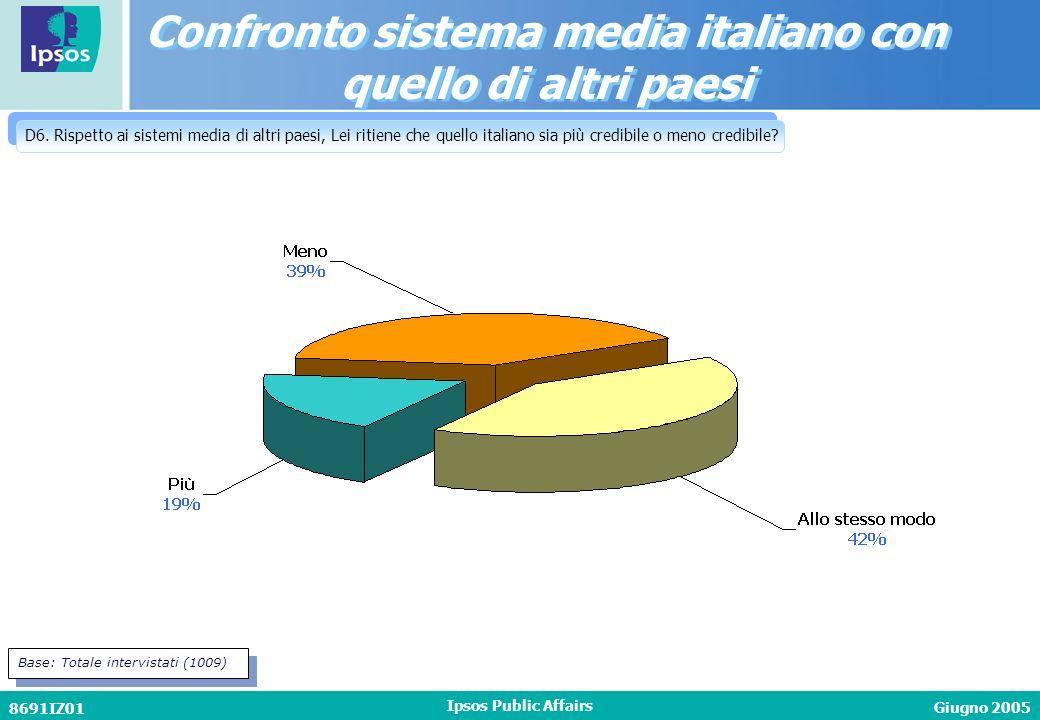 Giugno 2005 8691IZ01 Ipsos Public Affairs D6.