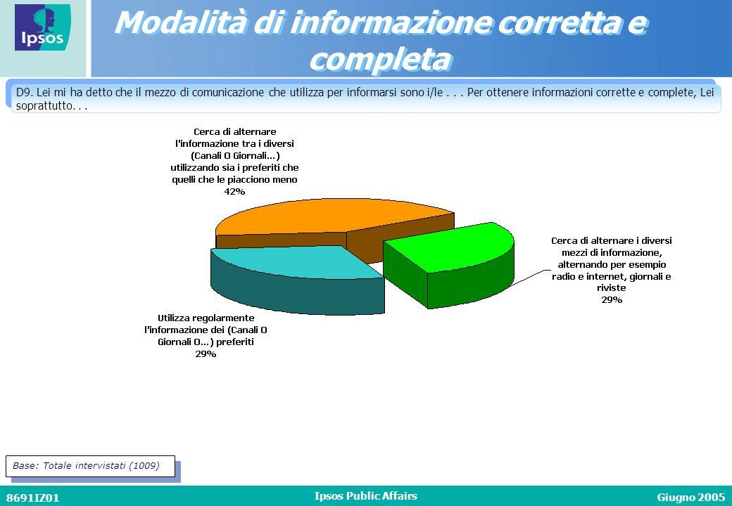 Giugno 2005 8691IZ01 Ipsos Public Affairs D9.