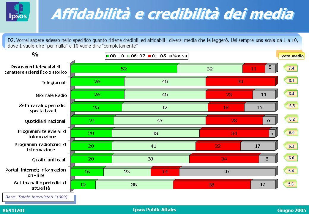 Giugno 2005 8691IZ01 Ipsos Public Affairs Affidabilità e credibilità dei media D2.