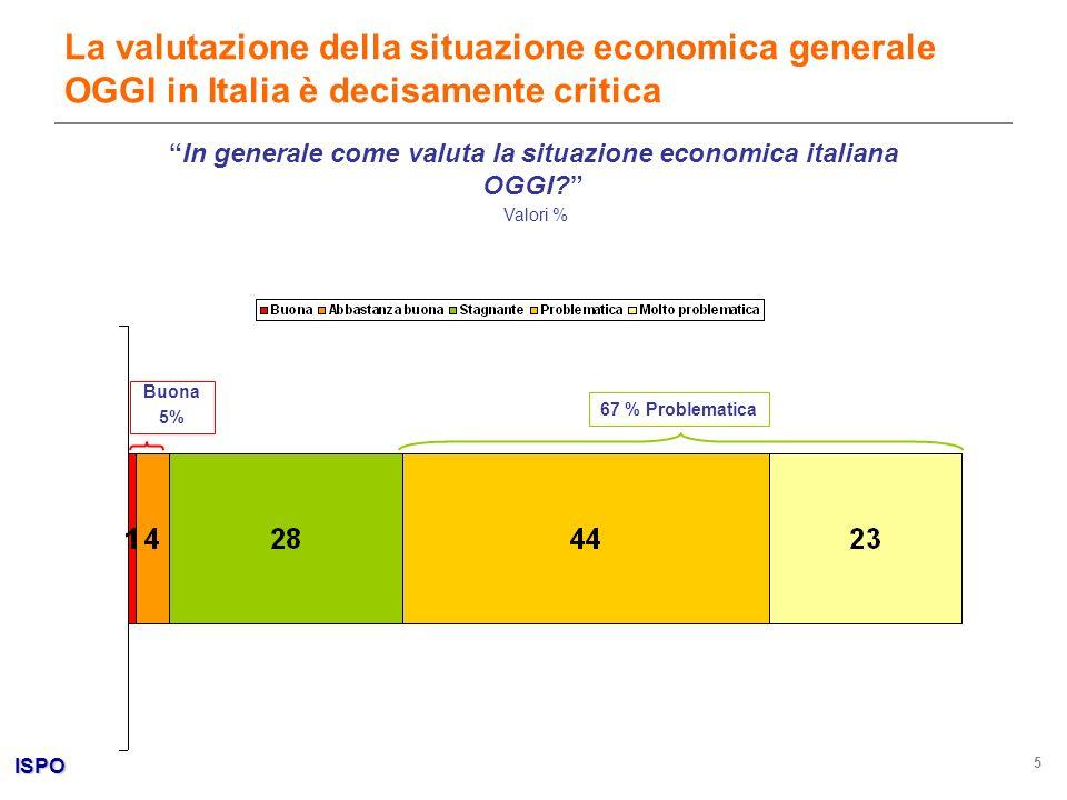 ISPO 5 In generale come valuta la situazione economica italiana OGGI? La valutazione della situazione economica generale OGGI in Italia è decisamente