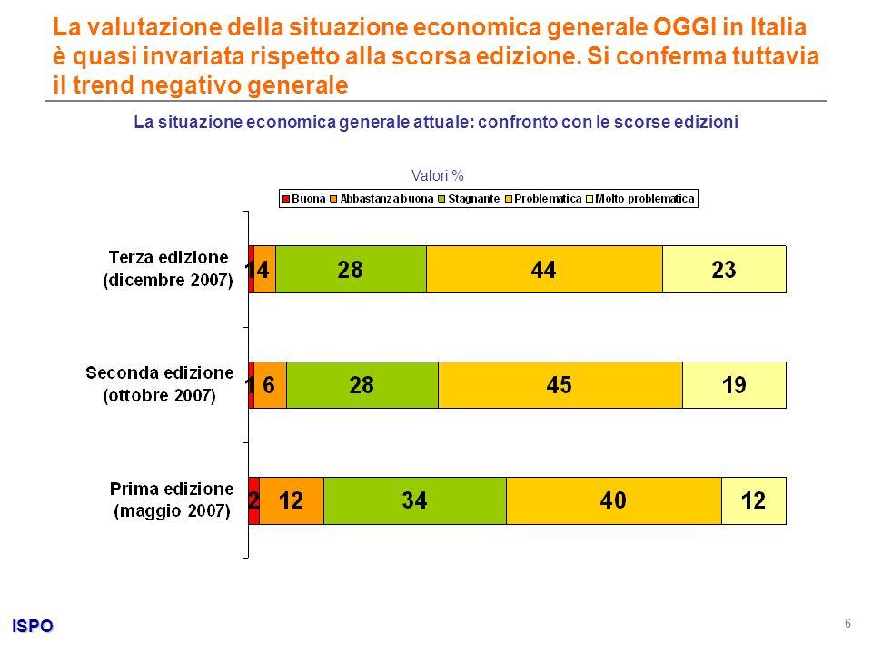 ISPO 6 La situazione economica generale attuale: confronto con le scorse edizioni La valutazione della situazione economica generale OGGI in Italia è quasi invariata rispetto alla scorsa edizione.