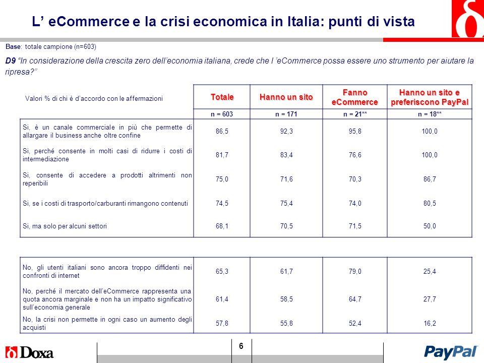 6 D9 In considerazione della crescita zero delleconomia italiana, crede che l eCommerce possa essere uno strumento per aiutare la ripresa.