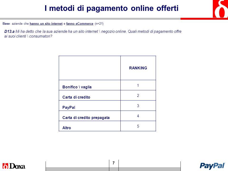 7 I metodi di pagamento online offerti D13.a Mi ha detto che la sua aziende ha un sito internet \ negozio online.
