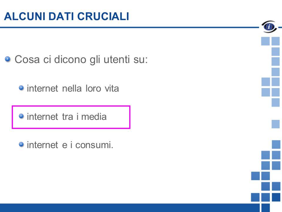 ALCUNI DATI CRUCIALI Cosa ci dicono gli utenti su: internet nella loro vita internet tra i media internet e i consumi.