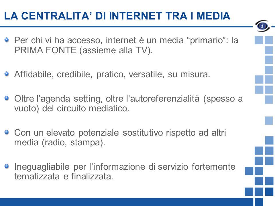 LA CENTRALITA DI INTERNET TRA I MEDIA Per chi vi ha accesso, internet è un media primario: la PRIMA FONTE (assieme alla TV).