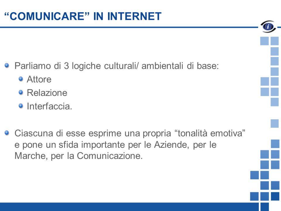 COMUNICARE IN INTERNET Parliamo di 3 logiche culturali/ ambientali di base: Attore Relazione Interfaccia.