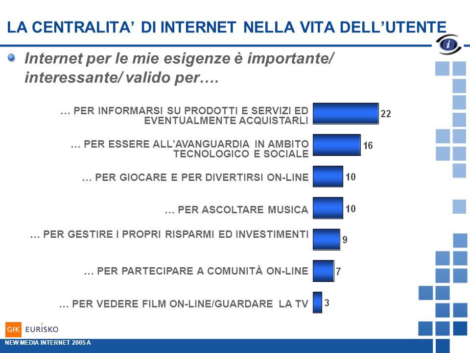 LA CENTRALITA DI INTERNET NELLA VITA DELLUTENTE Internet per le mie esigenze è importante/ interessante/ valido per….