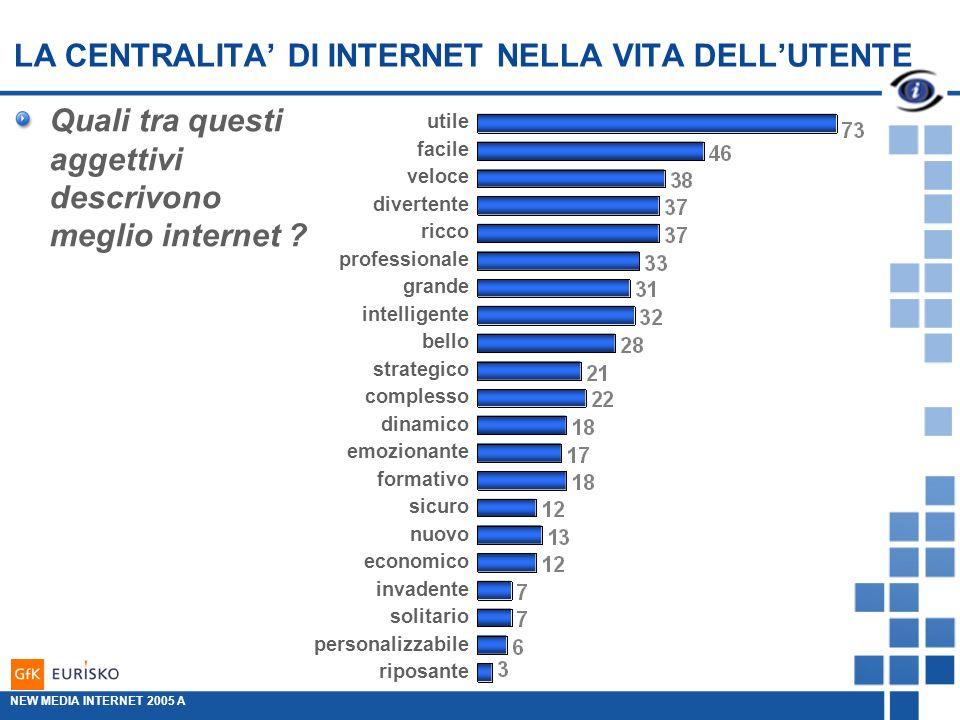 LA CENTRALITA DI INTERNET NELLA VITA DELLUTENTE Quali tra questi aggettivi descrivono meglio internet .