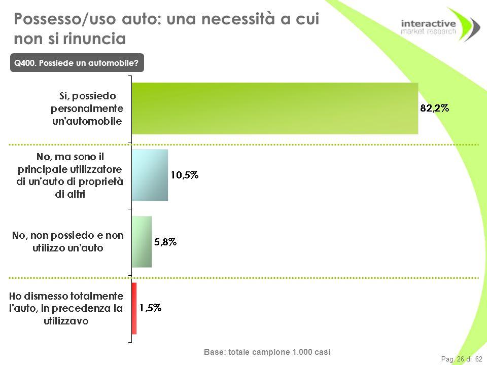 Pag. 26 di 62 Possesso/uso auto: una necessità a cui non si rinuncia Q400.