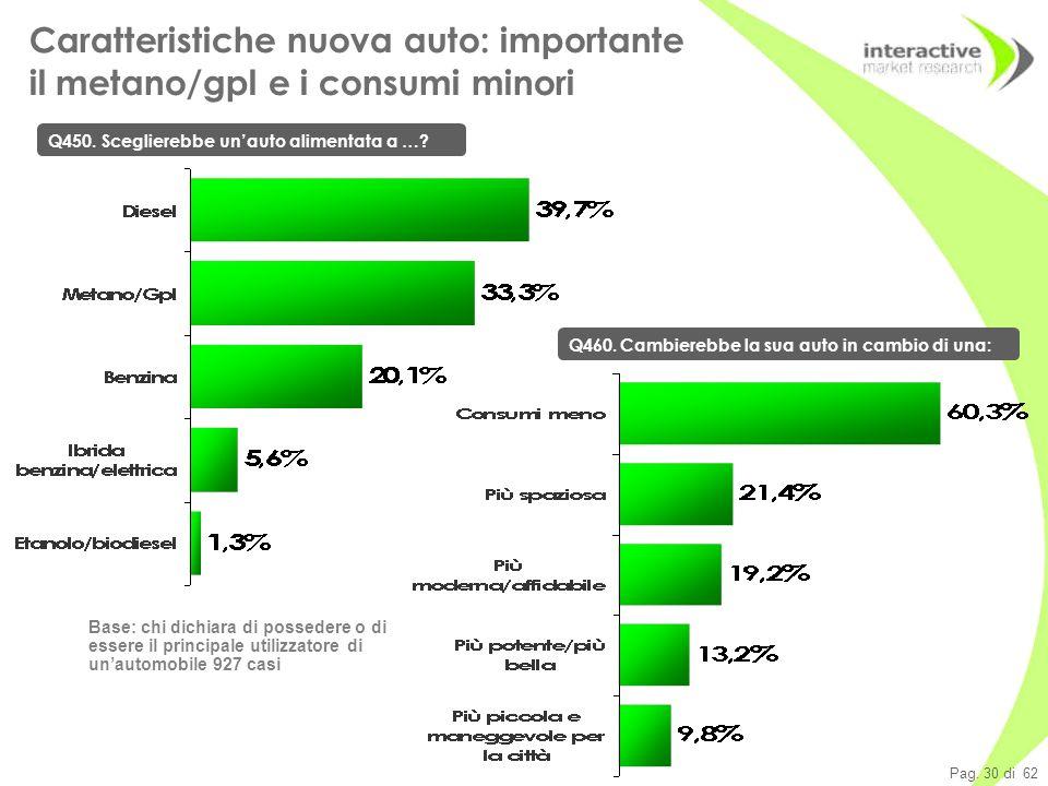 Pag. 30 di 62 Caratteristiche nuova auto: importante il metano/gpl e i consumi minori Q450.