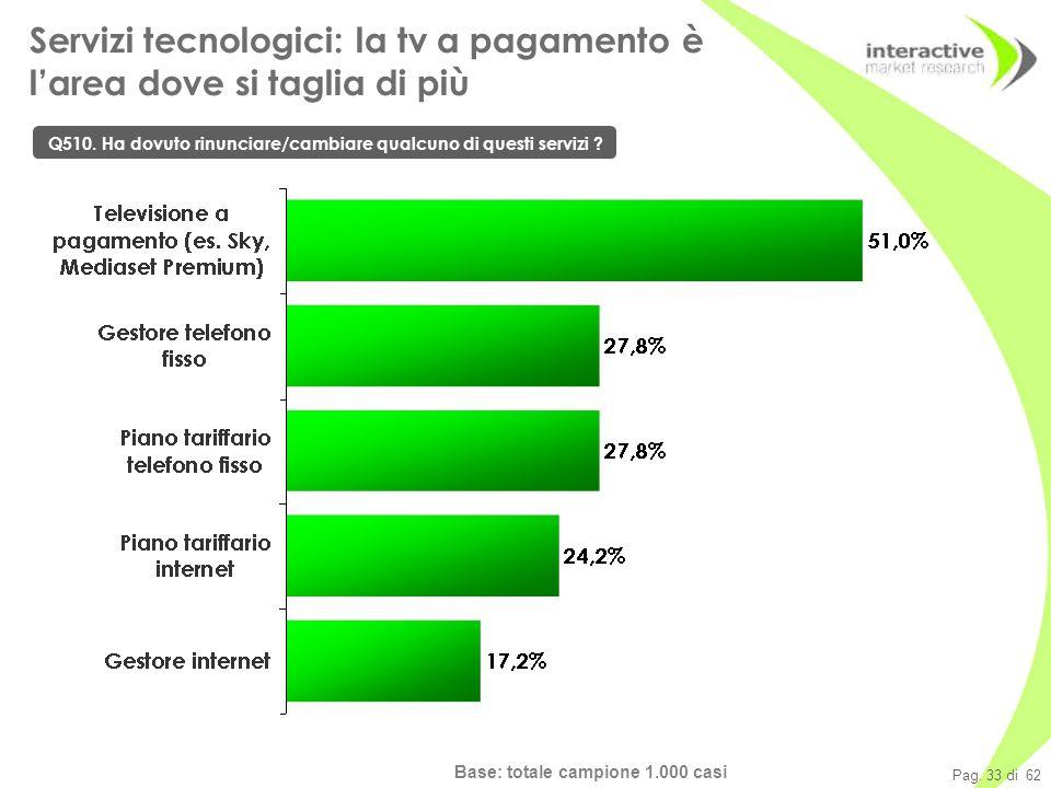 Pag. 33 di 62 Servizi tecnologici: la tv a pagamento è larea dove si taglia di più Q510.