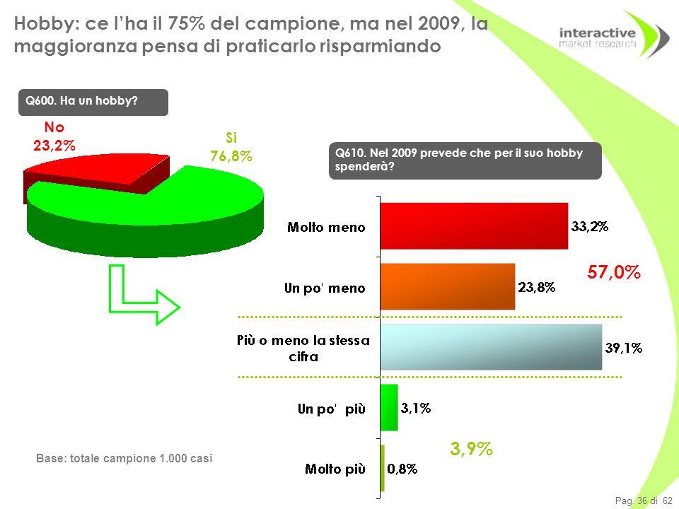 Pag. 36 di 62 Hobby: ce lha il 75% del campione, ma nel 2009, la maggioranza pensa di praticarlo risparmiando Q600. Ha un hobby? Q610. Nel 2009 preved