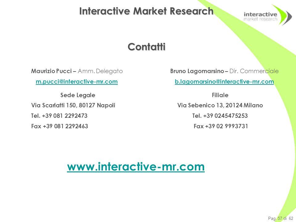 Pag. 57 di 62 www.interactive-mr.com Interactive Market Research Contatti Sede Legale Filiale Via Scarlatti 150, 80127 NapoliVia Sebenico 13, 20124 Mi