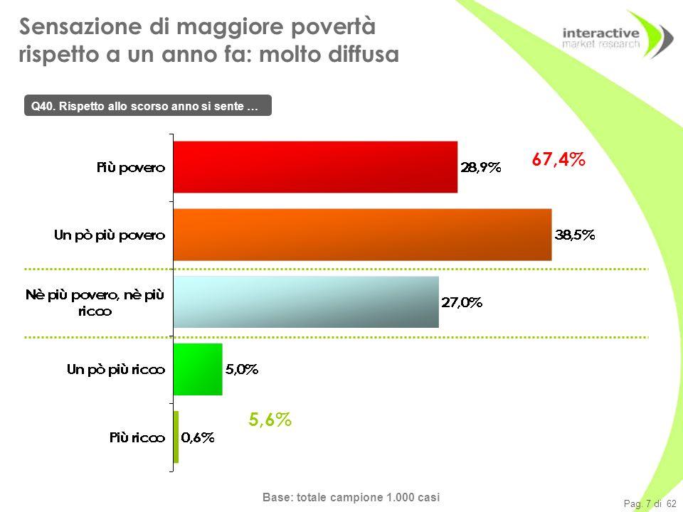 Pag. 7 di 62 Base: totale campione 1.000 casi Sensazione di maggiore povertà rispetto a un anno fa: molto diffusa Q40. Rispetto allo scorso anno si se