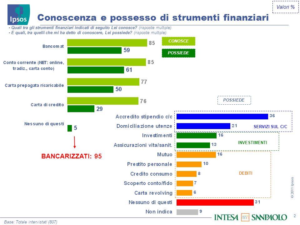 2 © 2011 Ipsos Conoscenza e possesso di strumenti finanziari Valori % - Quali tra gli strumenti finanziari indicati di seguito Lei conosce.
