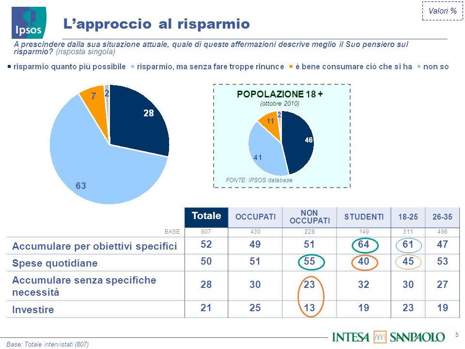 6 © 2011 Ipsos Necessità di sostenere spese per un progetto importante Valori % Lei nei prossimi tre anni pensa che avrà la necessità di sostenere delle spese per la realizzazione di un progetto importante.