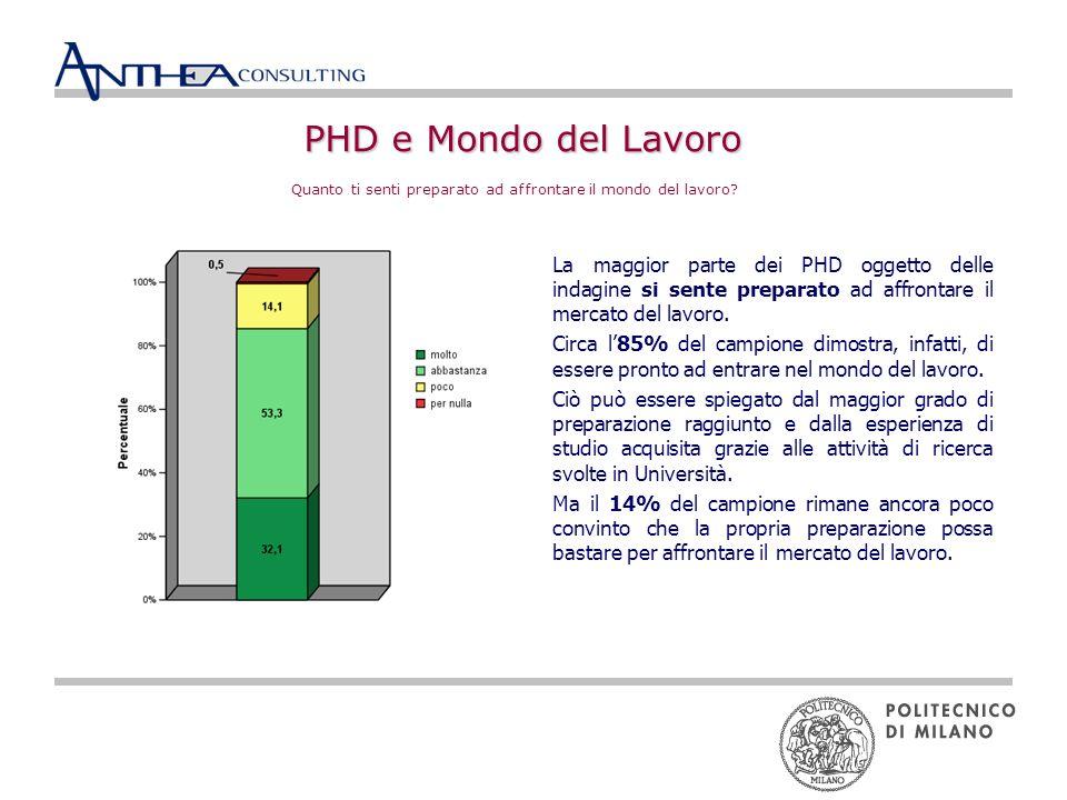 PHD e Mondo del Lavoro La maggior parte dei PHD oggetto delle indagine si sente preparato ad affrontare il mercato del lavoro.