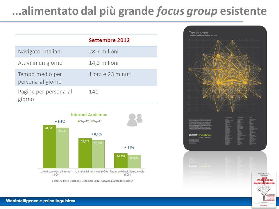 Webintelligence e psicolinguisitca...alimentato dal più grande focus group esistente Settembre 2012 Navigatori Italiani28,7 milioni Attivi in un giorn