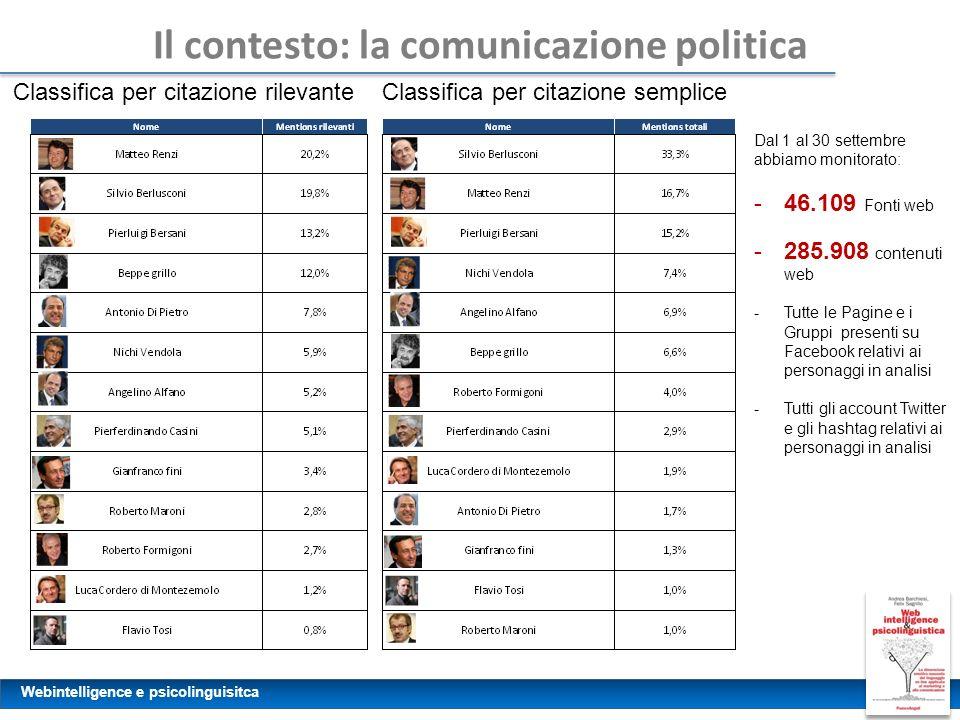 Webintelligence e psicolinguisitca Il contesto: la comunicazione politica Dal 1 al 30 settembre abbiamo monitorato: -46.109 Fonti web -285.908 contenu
