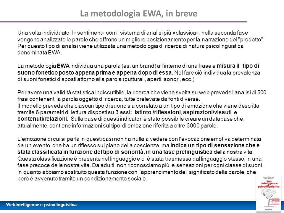 Webintelligence e psicolinguisitca La metodologia EWA, in breve Una volta individuato il «sentiment» con il sistema di analisi più «classica», nella s