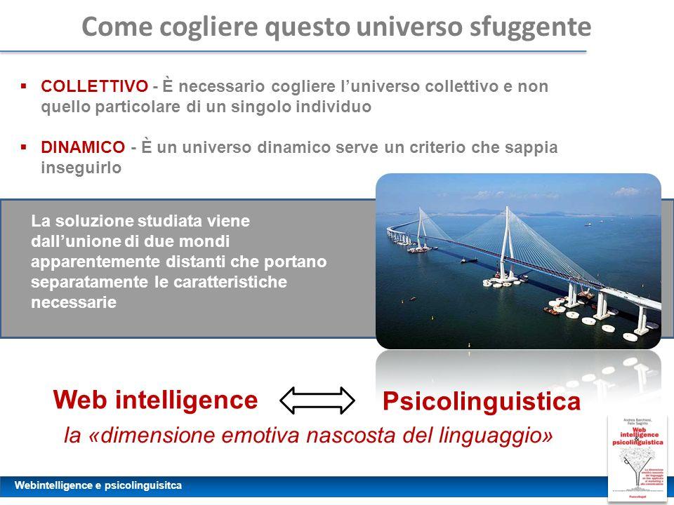 Webintelligence e psicolinguisitca Come cogliere questo universo sfuggente la «dimensione emotiva nascosta del linguaggio» Web intelligence Psicolingu