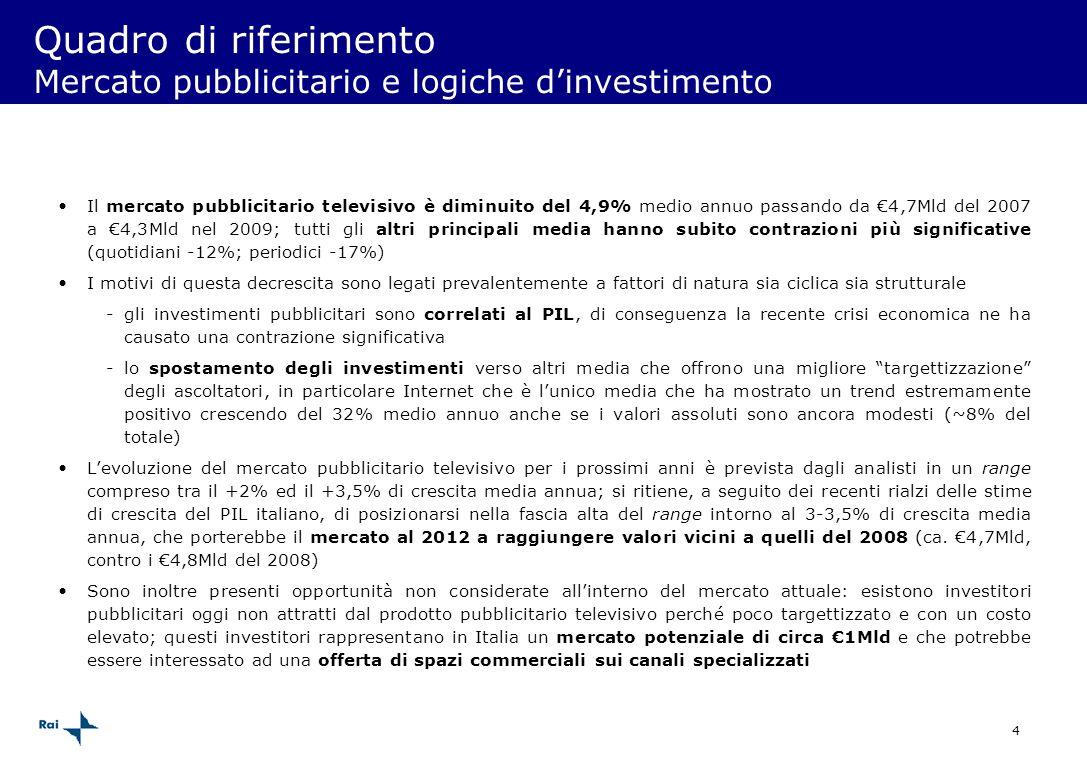 4 Quadro di riferimento Mercato pubblicitario e logiche dinvestimento Il mercato pubblicitario televisivo è diminuito del 4,9% medio annuo passando da