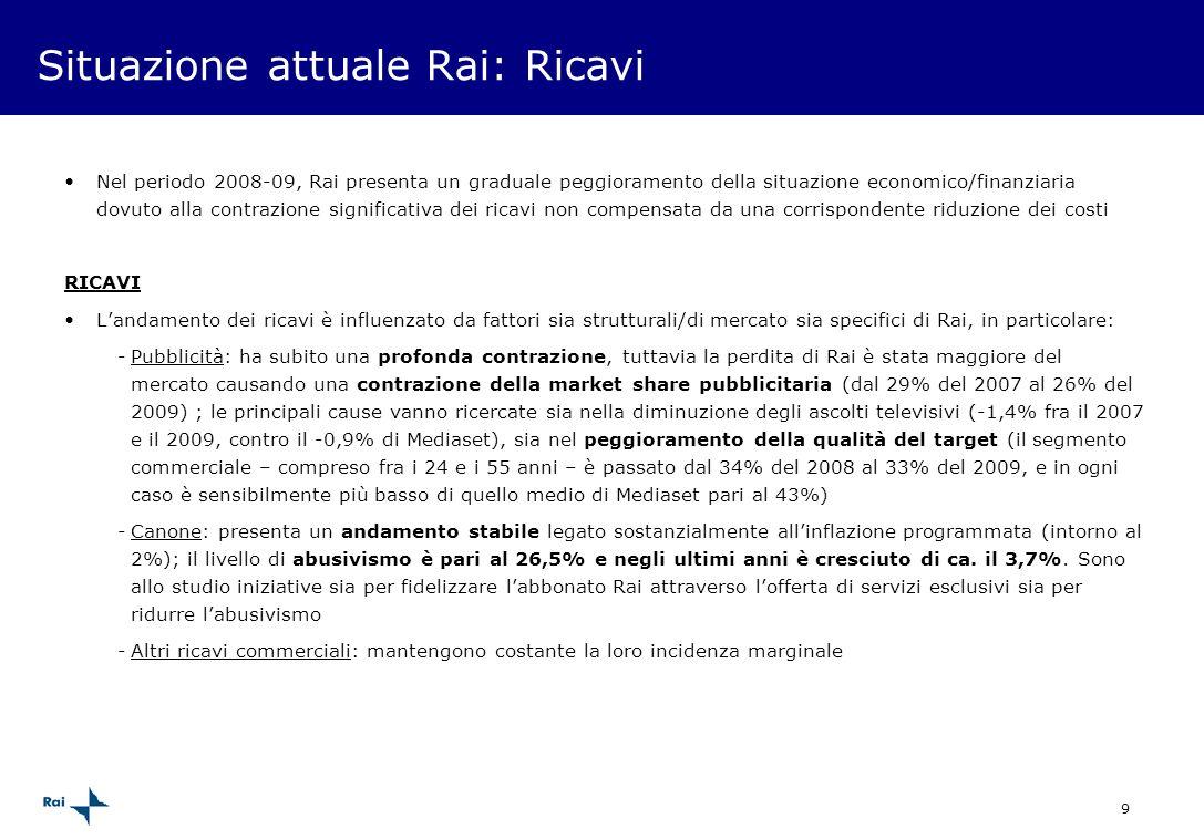 9 Situazione attuale Rai: Ricavi Nel periodo 2008-09, Rai presenta un graduale peggioramento della situazione economico/finanziaria dovuto alla contra