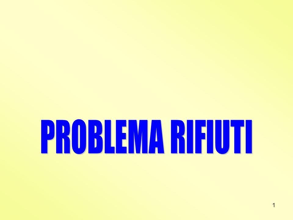 IFTS Tecnico superiore per i sistemi di raccolta e smaltimento rifiuti Alunni: Consoli, Giunta, Siligato, Rapisarda, Stramondo